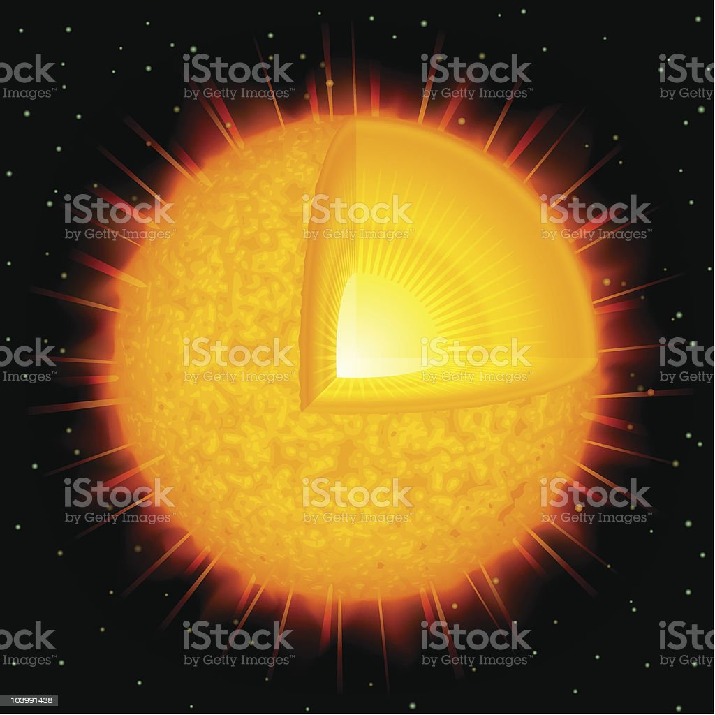 Sun inner structure with a cross-section cut royalty-free stock vector art