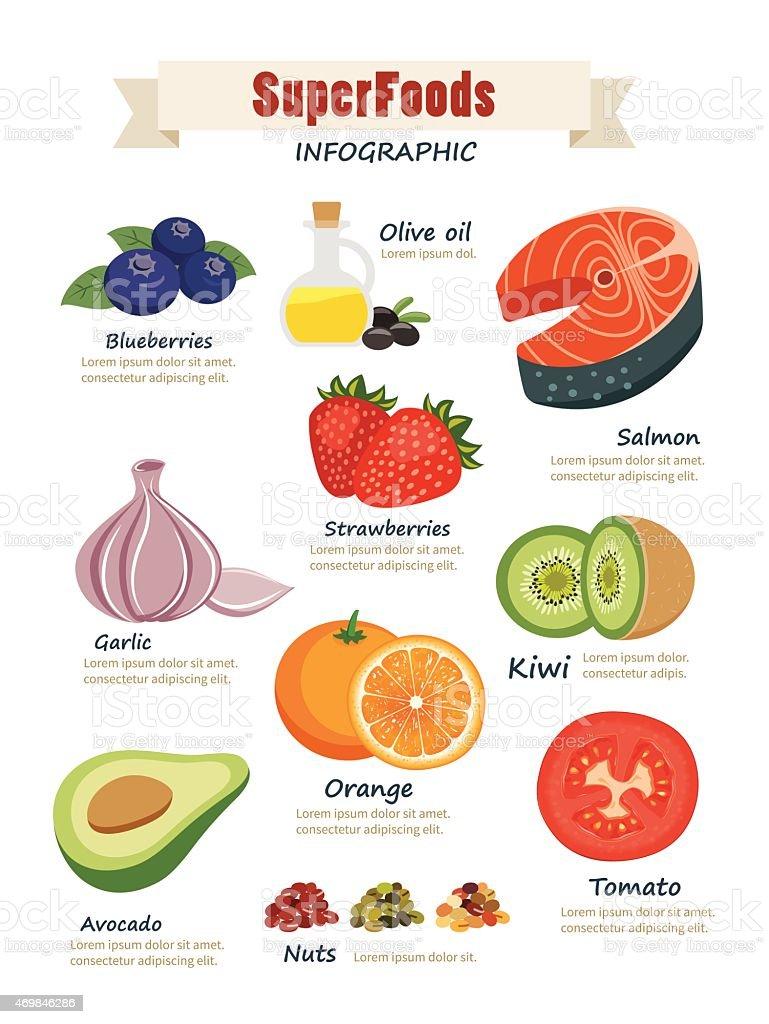 super food infographic flat design vector art illustration