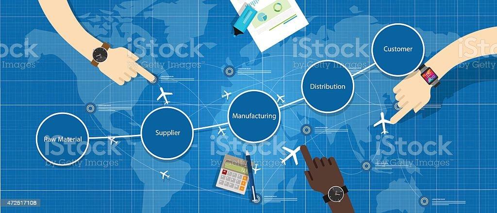 supply chain management SCM vector art illustration