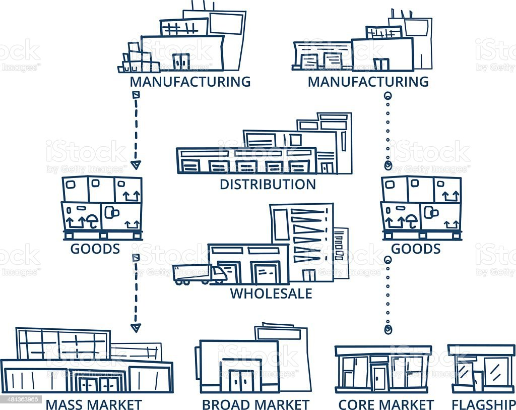Supply Chain. vector art illustration