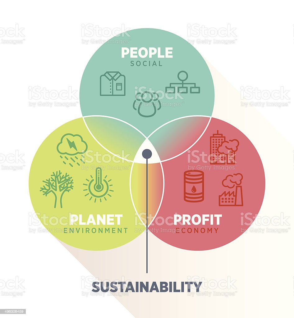Sustainability vector art illustration