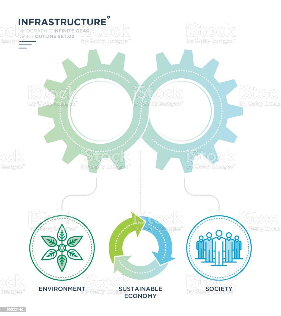 Sustainable Economy Infographic vector art illustration