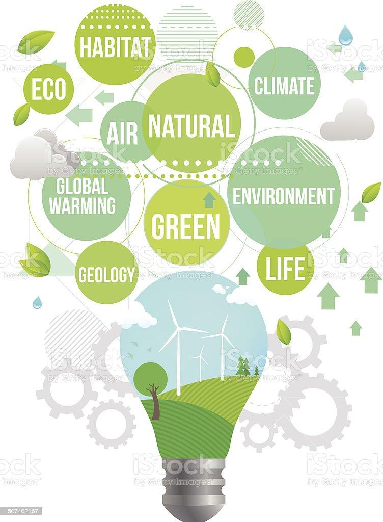 Sustainable energy vector art illustration