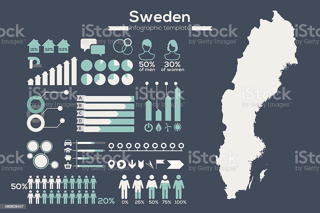 Sweden map infographic vector art illustration