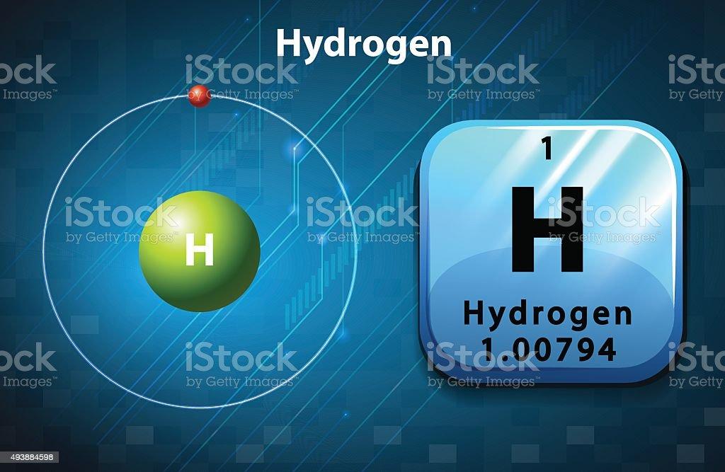 Symbol  electron diagram  Hydrogen vector art illustration
