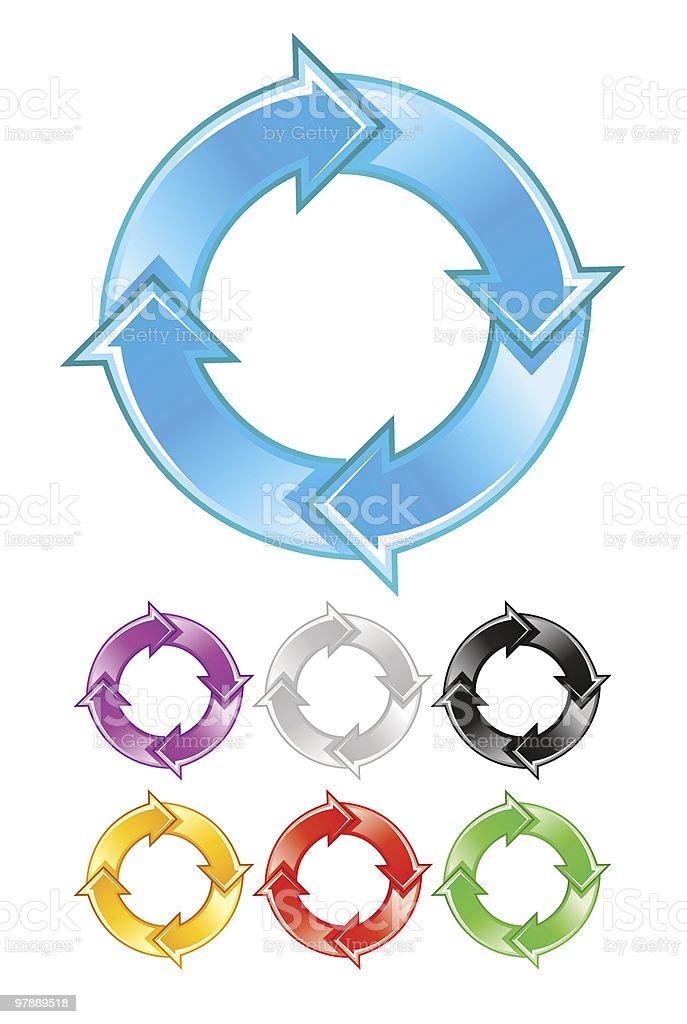 symbol of rotation with arrow royalty-free stock vector art