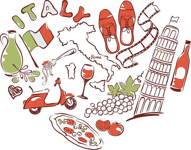 Clipart Gratuit Italie