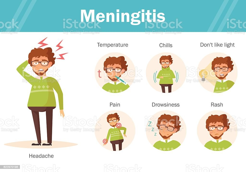 Image result for meningitis symptoms clipart