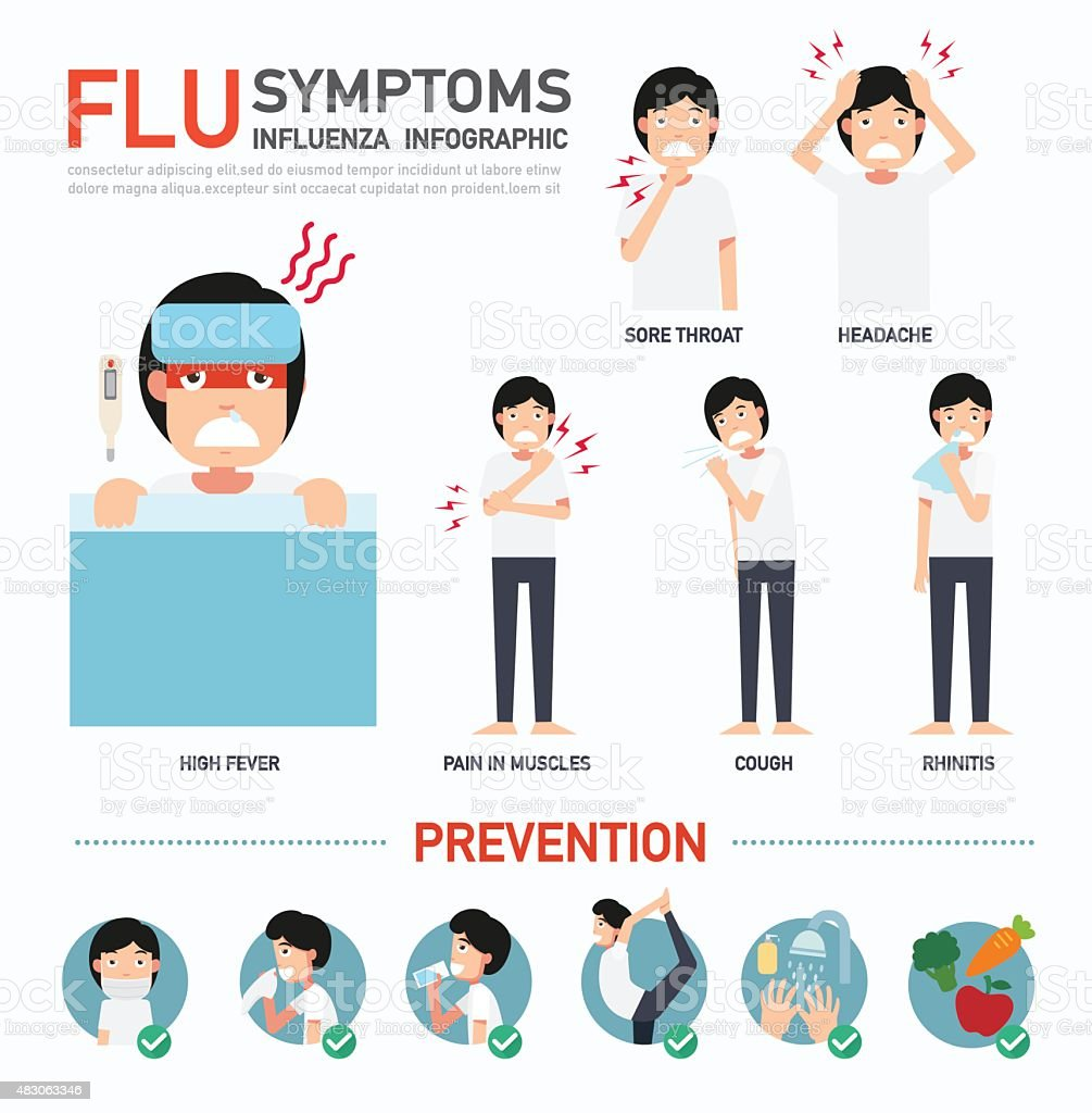 FLU symptoms or Influenza infographic vector art illustration