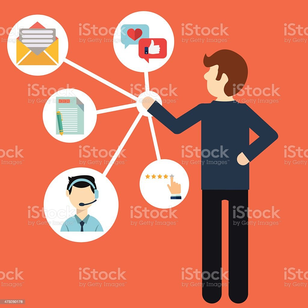 System for managing interactions with current and future customers vector art illustration