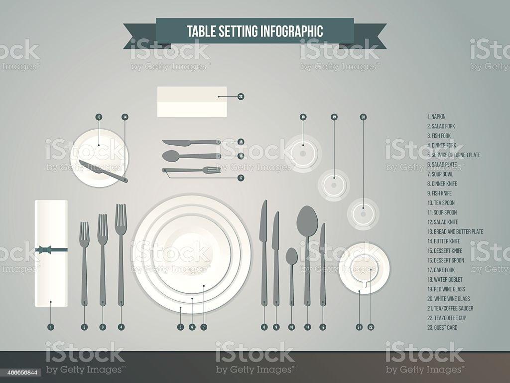 Table setting infographic vector art illustration