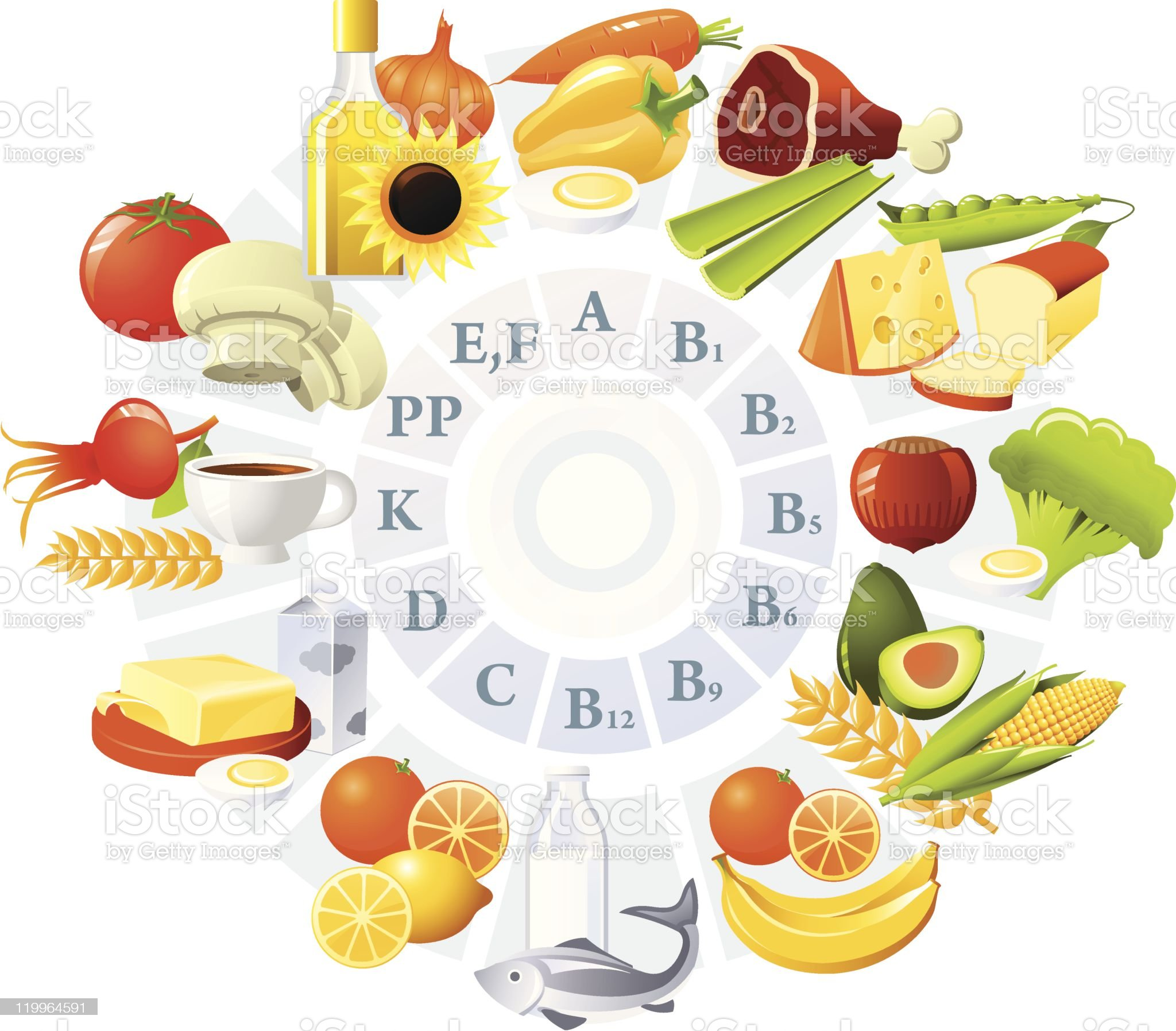 A table with foods that give you various vitamin royalty-free stock vector art