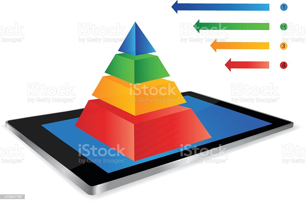 Tablet and pyramid graph royalty-free stock vector art