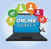 taking online survey