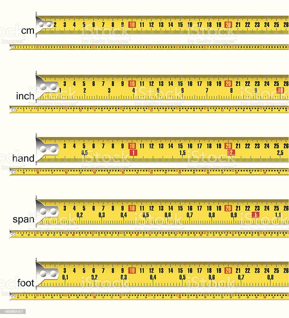 tape measure in cm, inch, hand, span and foot vector art illustration
