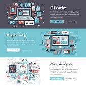 Tech Services Web Banner Set