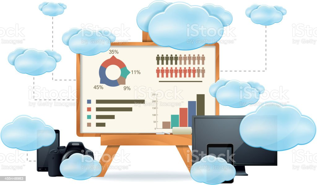 Technology Infographic royalty-free stock vector art