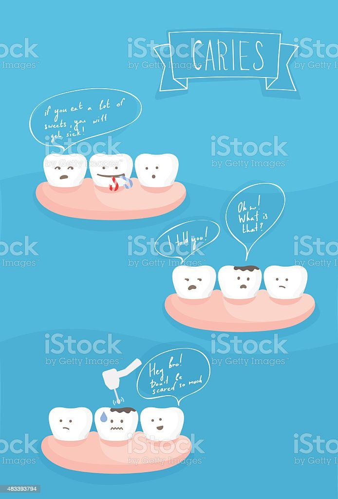 teeth comics about the cause of tooth decay, vector vector art illustration