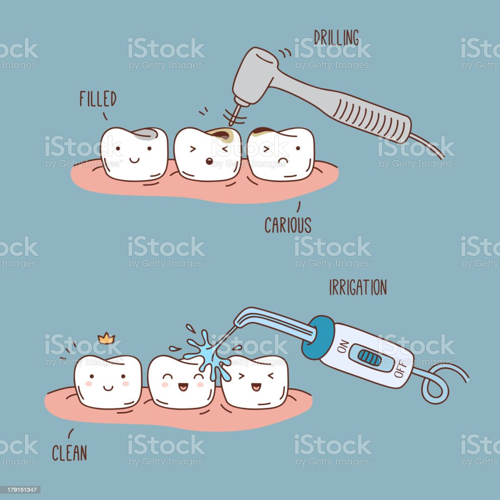 Teeth treatment and care vector art illustration