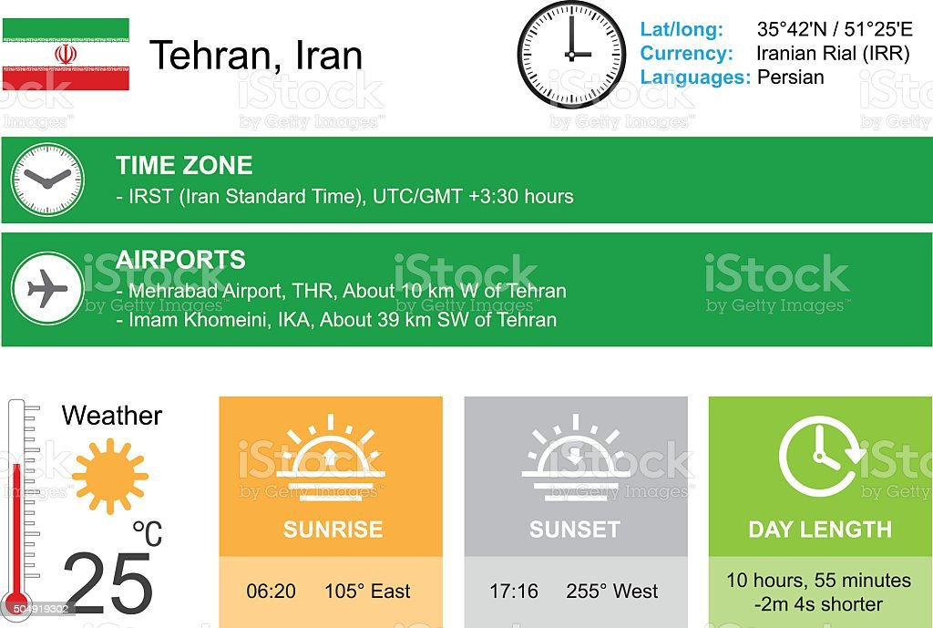 Tehran, Iran. Infographic design. Time and Date. Weather widgets template. vector art illustration