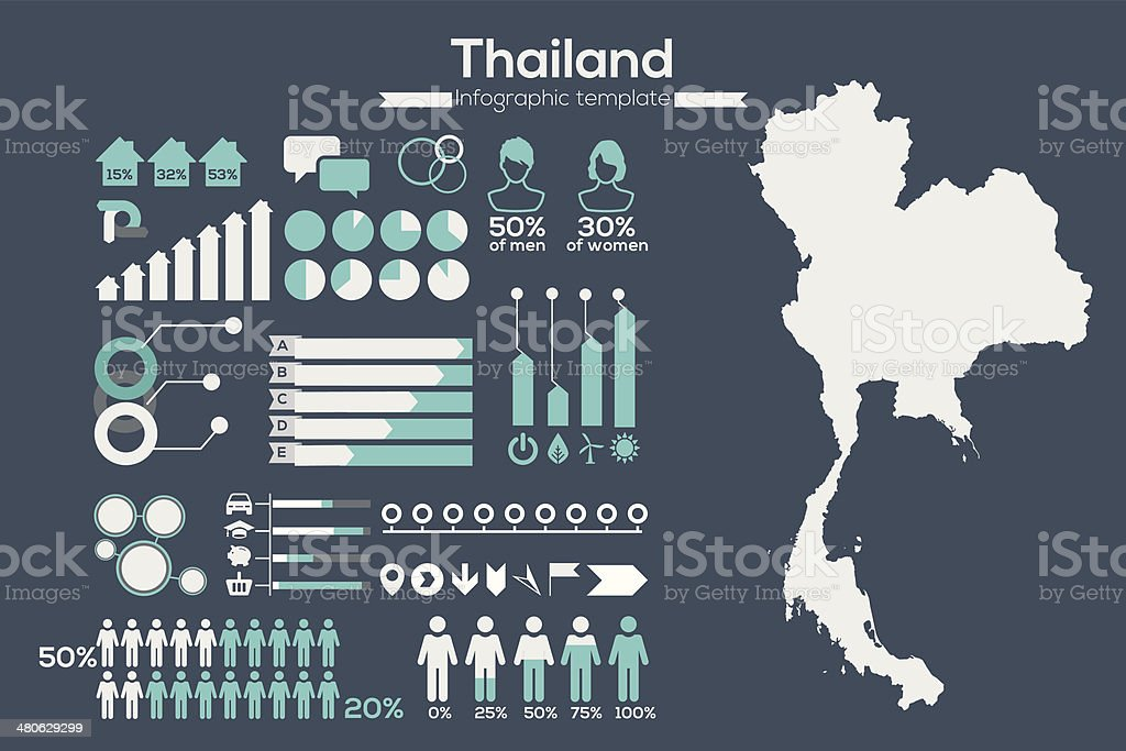 Thailand map infographic vector art illustration