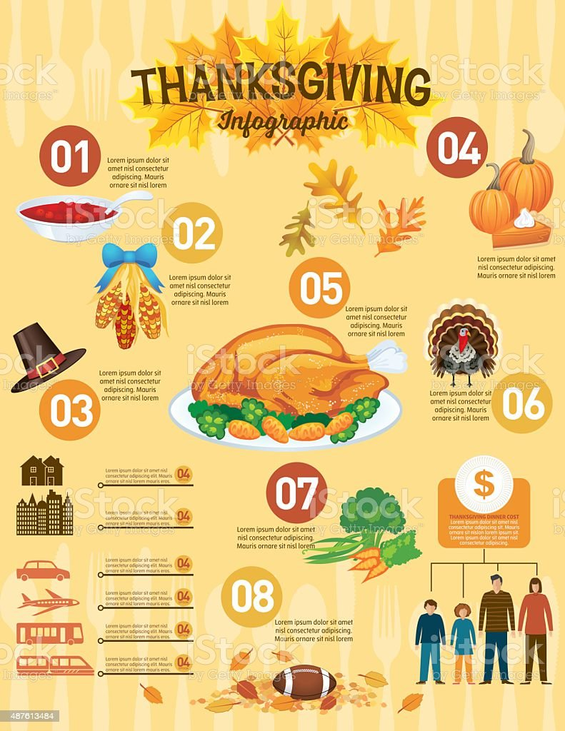 Thanksgiving Holiday Food Infographic vector art illustration