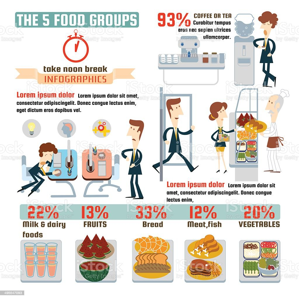 The 5 food groups Infographics. vector art illustration
