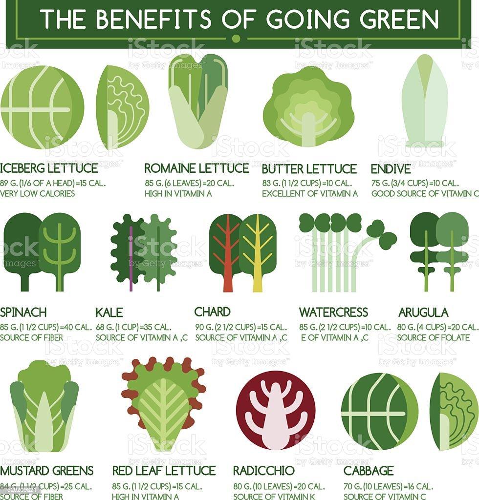 The benefits of going green vector art illustration