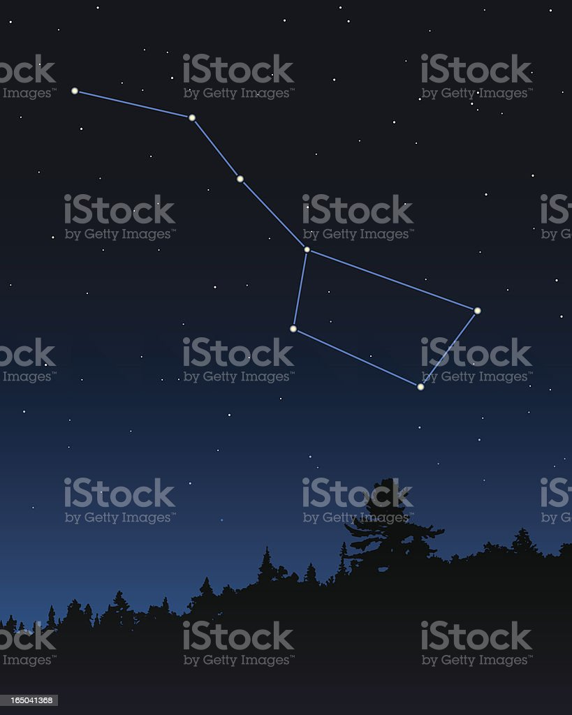 The Big Dipper (Plough) Constellation vector art illustration
