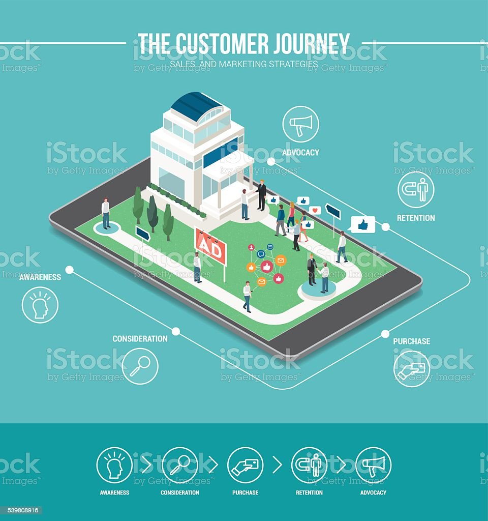 The customer journey vector art illustration