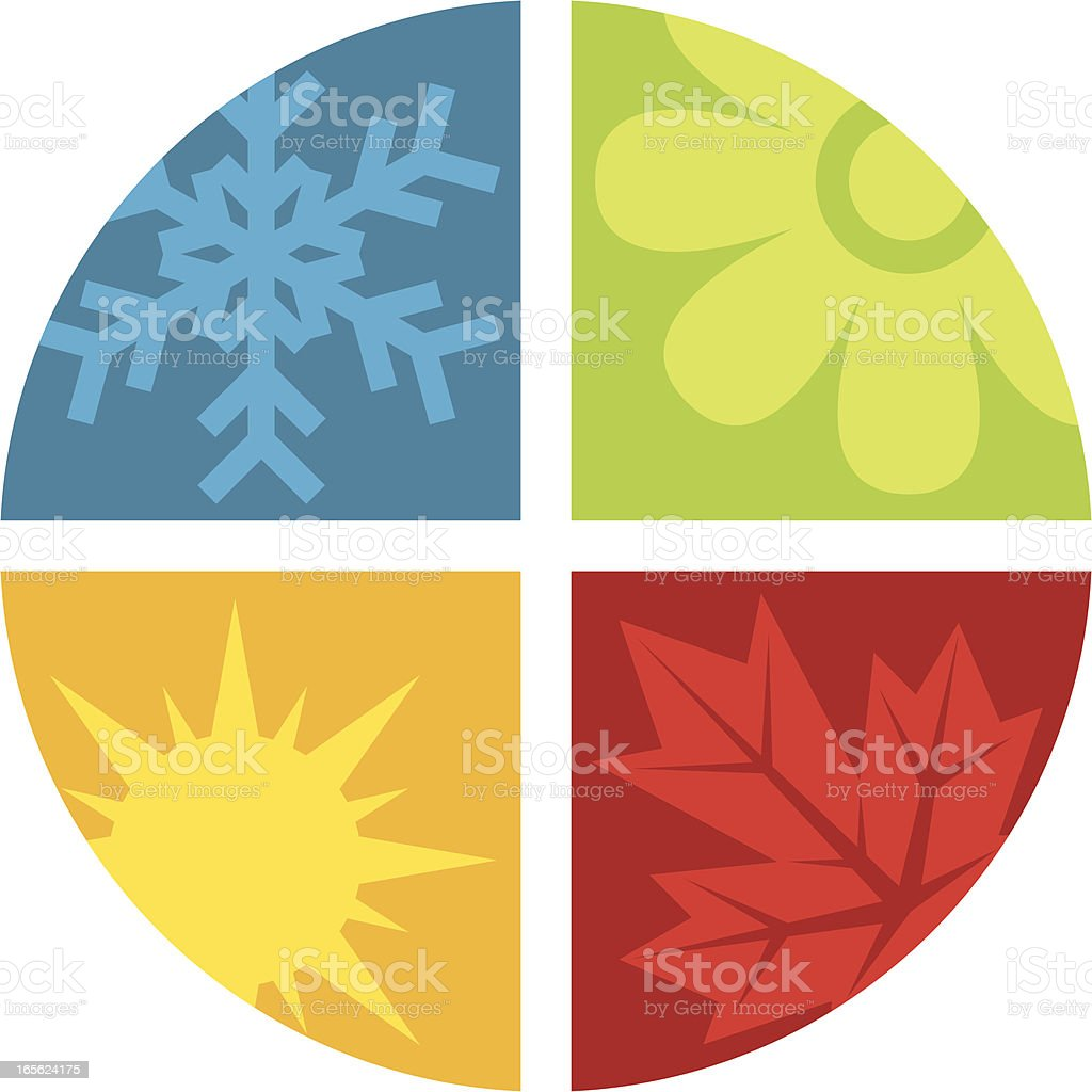 Four Seasons Clip Art Vector Images Amp Illustrations Istock