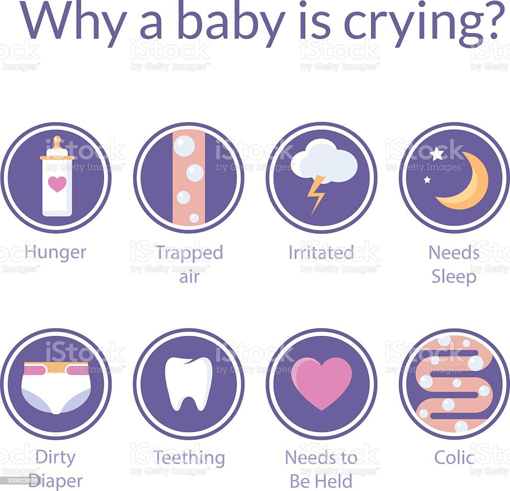 The icons reasons of baby crying vector art illustration