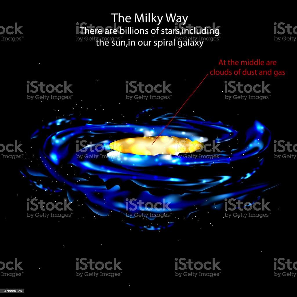 The milky way vector art illustration