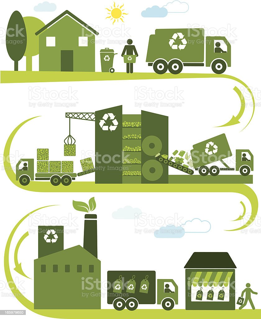 The Recycling Process vector art illustration