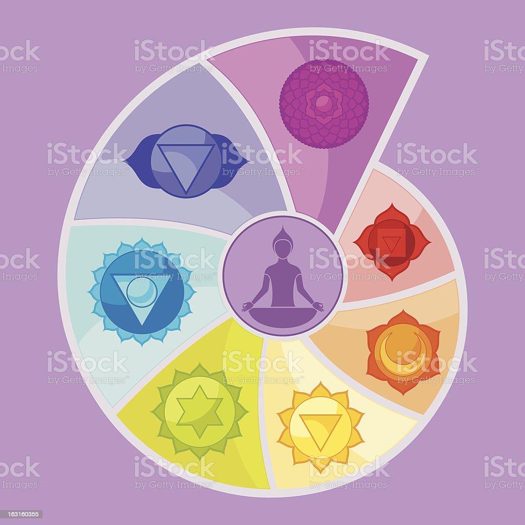 The Seven Chakras royalty-free stock vector art