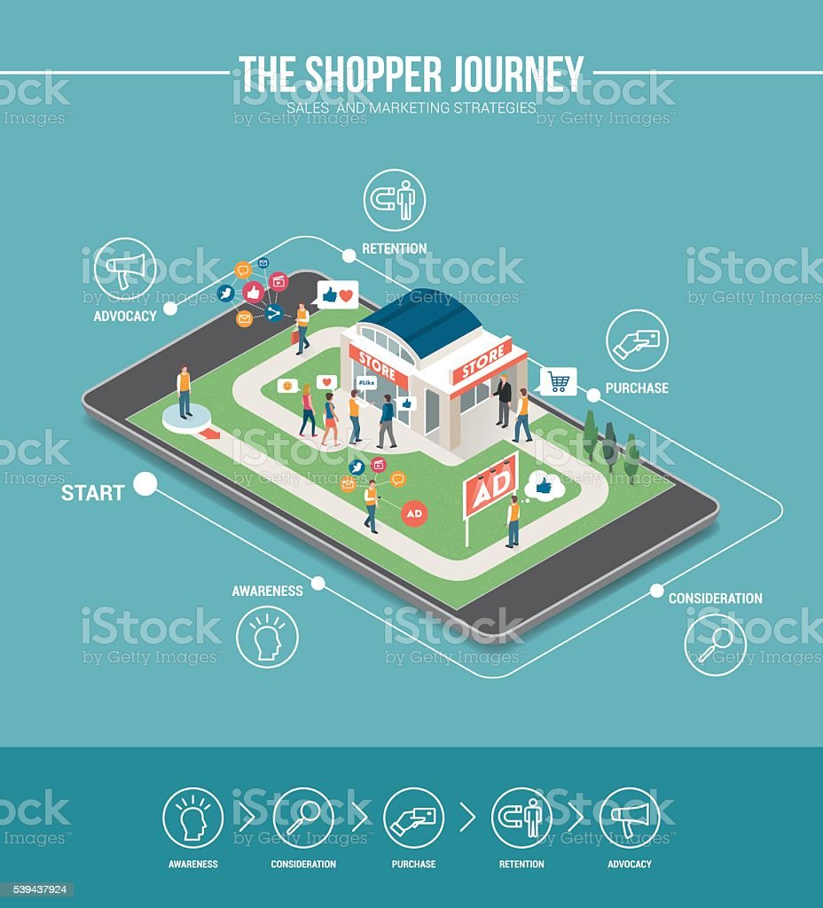 The shopping journey vector art illustration