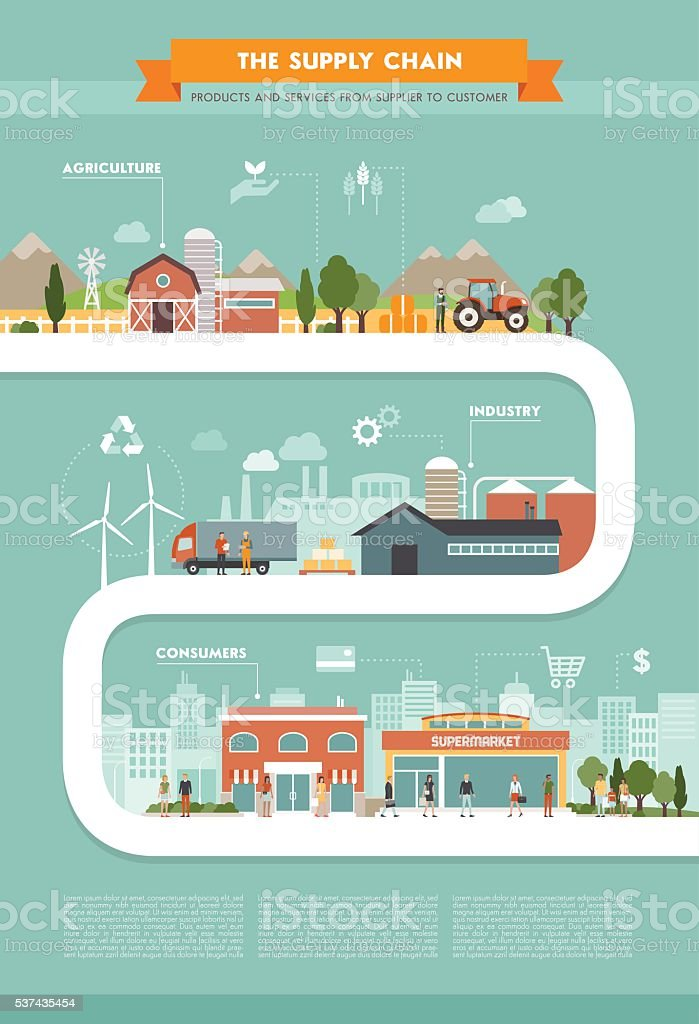 The supply chain vector art illustration