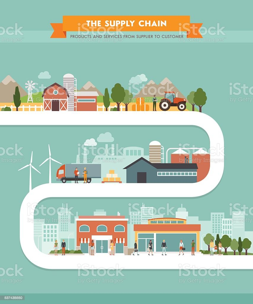 The supply chain vector art illustration
