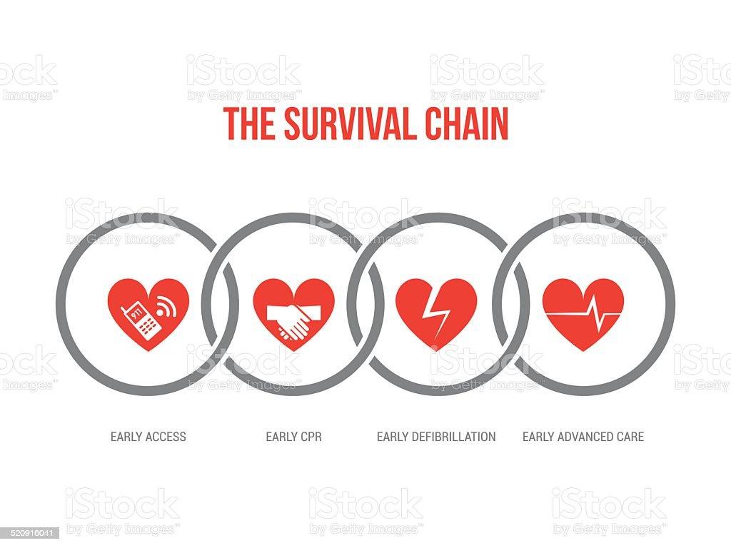 The survival chain vector art illustration