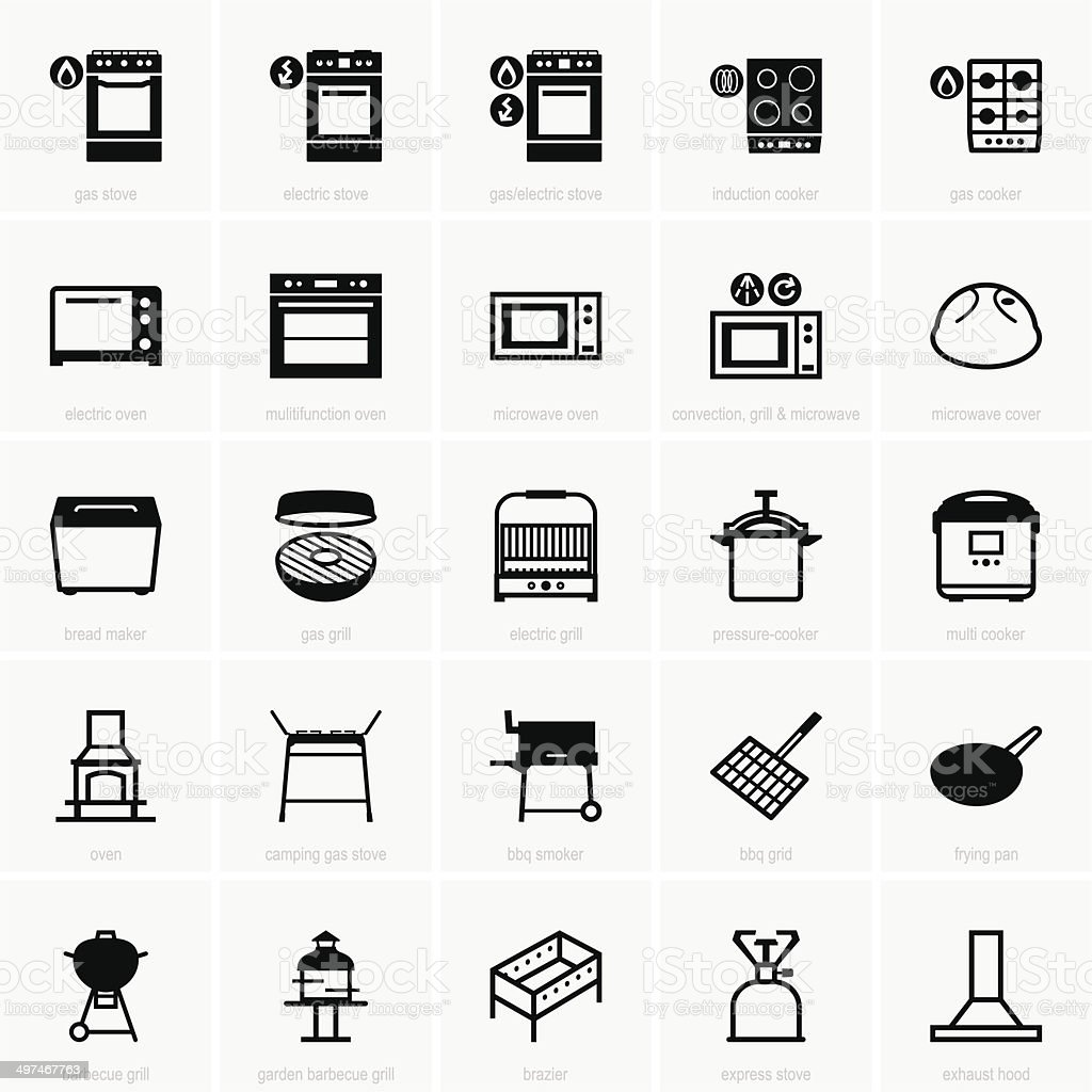 Thermal Food Processing vector art illustration