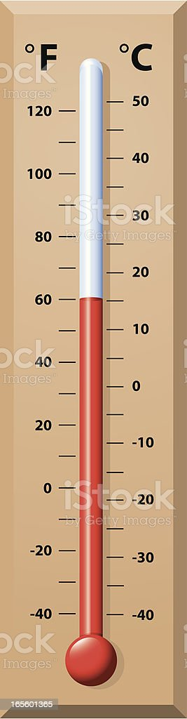 thermometer 1 royalty-free stock vector art