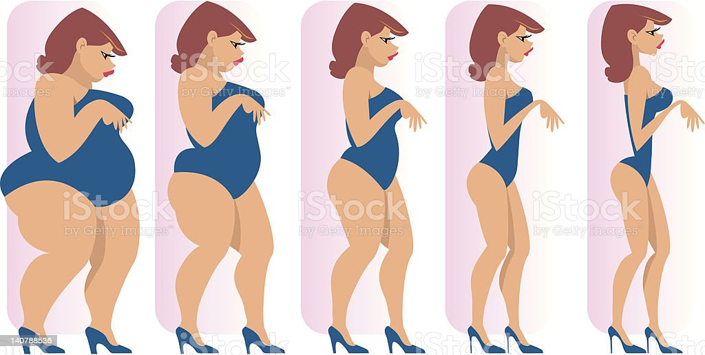 Thin and fat vector art illustration