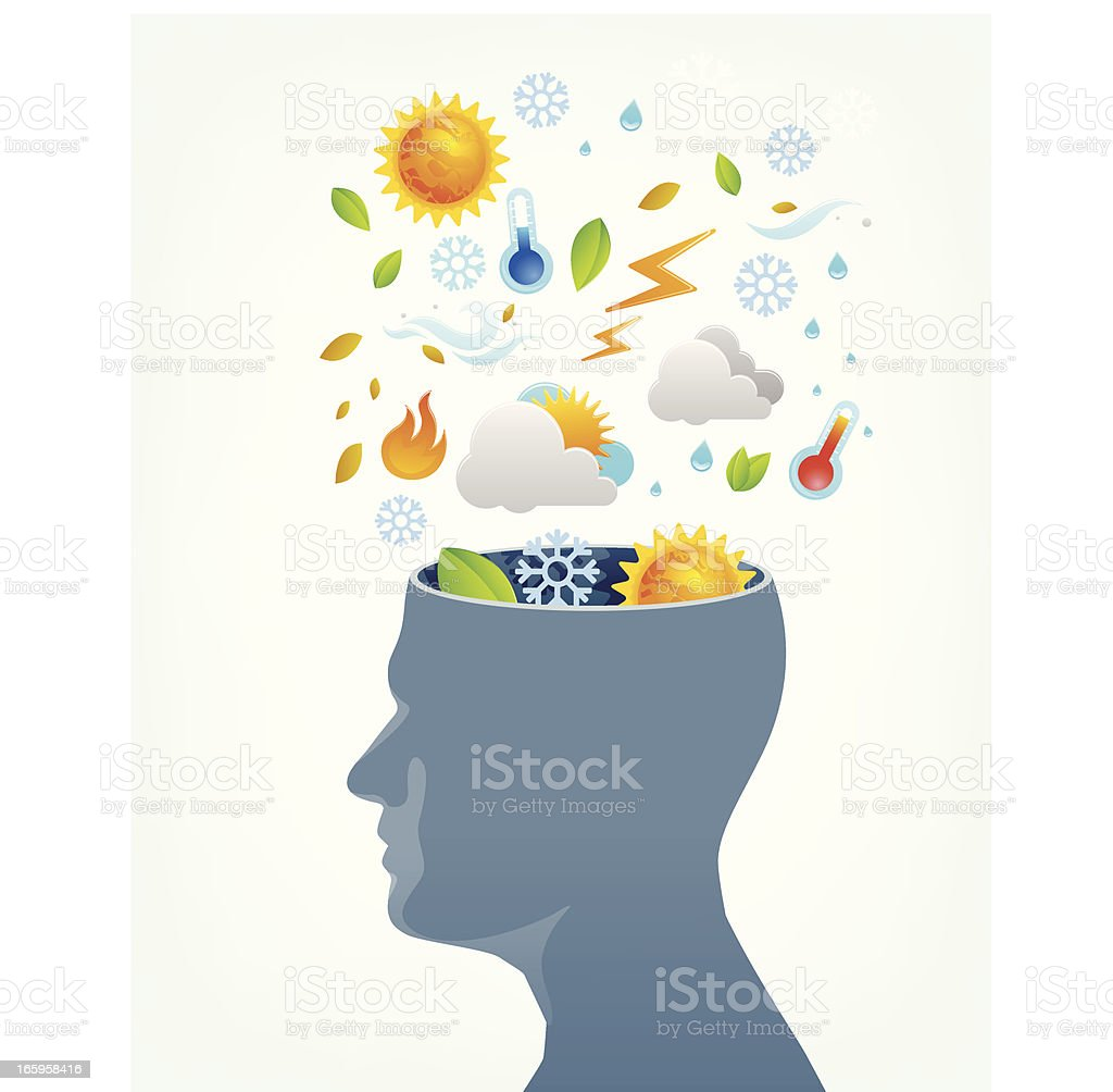 Thinking about climate royalty-free stock vector art