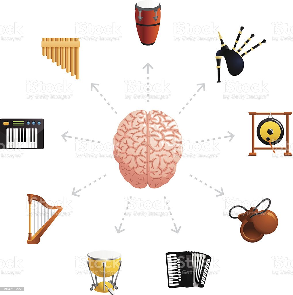 Thinking About Musical Instruments vector art illustration