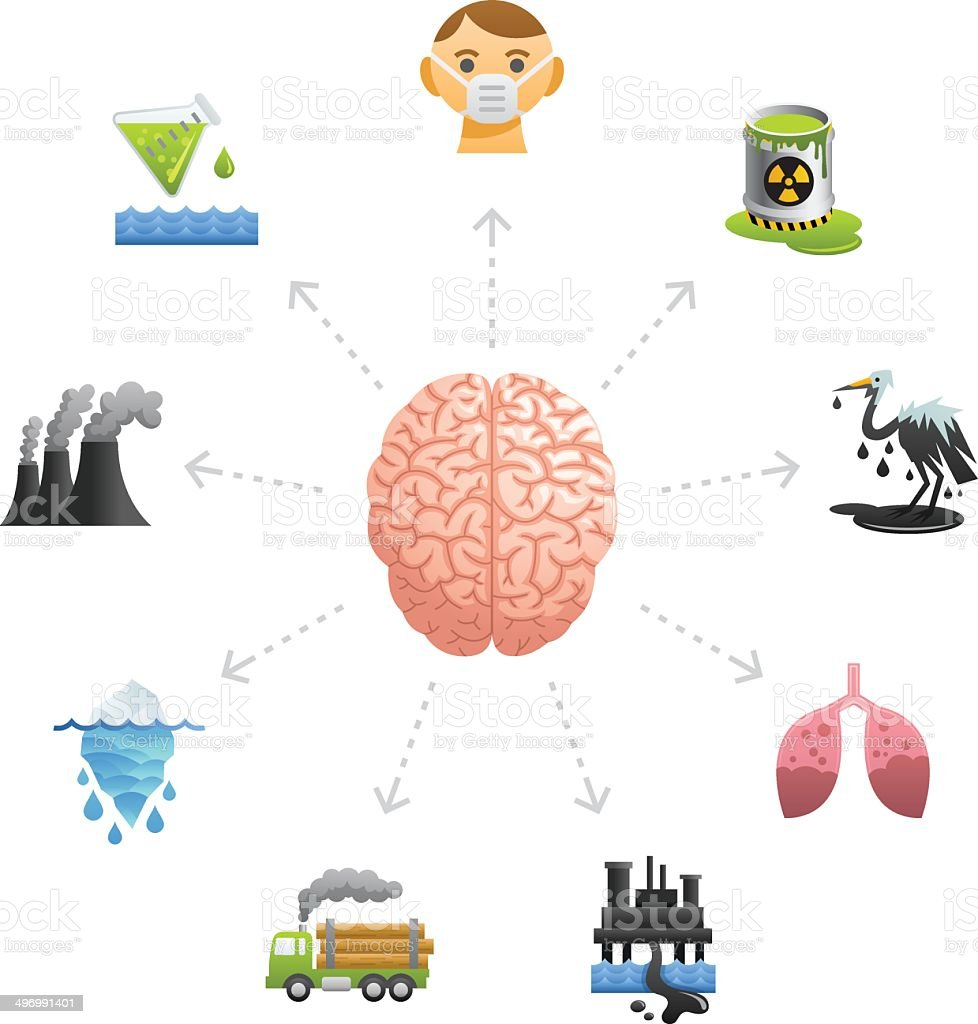 Thinking About Pollution royalty-free stock vector art