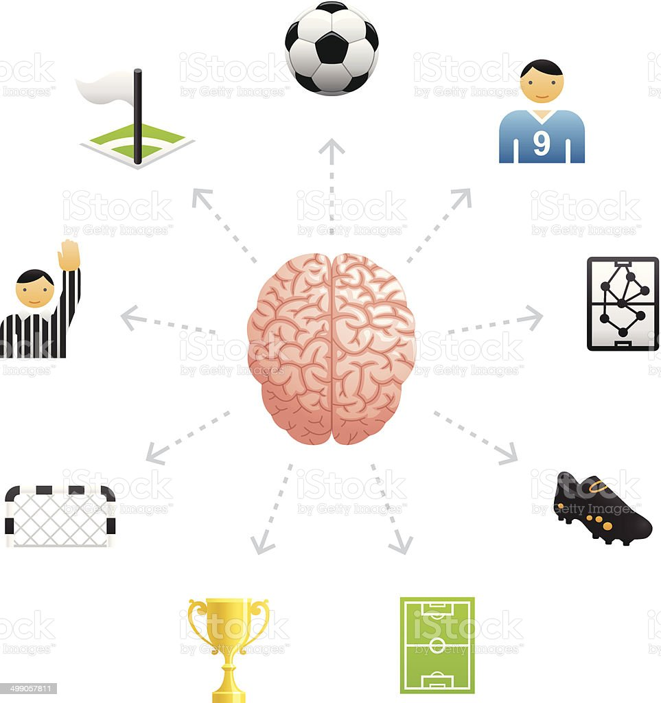 Thinking About Soccer royalty-free stock vector art