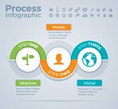 Three Step Process Infographic
