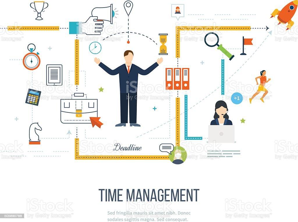 Concepto de gesti n de tiempo de planificaci n for Concepto de organizacion de oficina