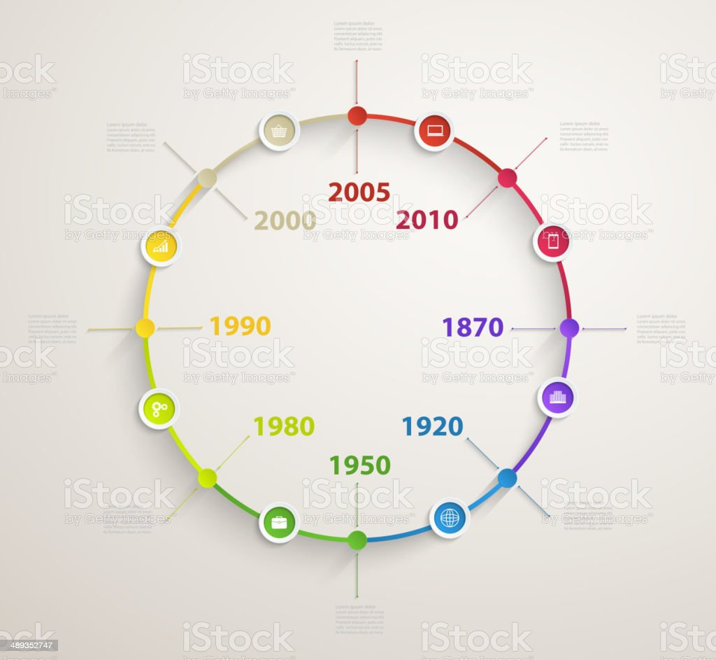 Timeline infographics with economic icons vector circular structure design royalty-free stock vector art