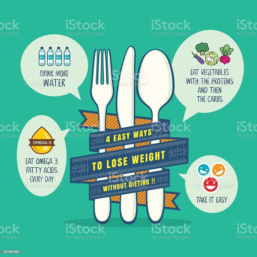 tips for losing weight concept illustration vector art illustration